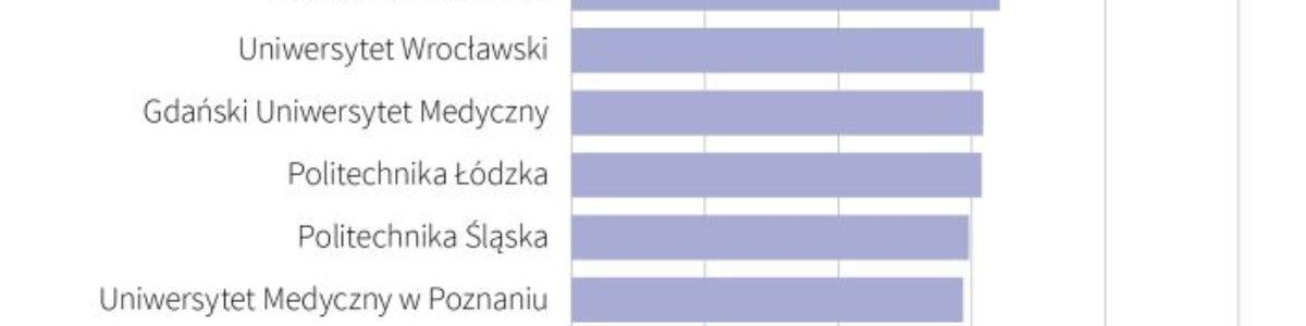 """Wiceminister nauki: wyniki """"Rankingu Perspektyw"""" to istotne źródło informacji dla kandydatów na studia"""